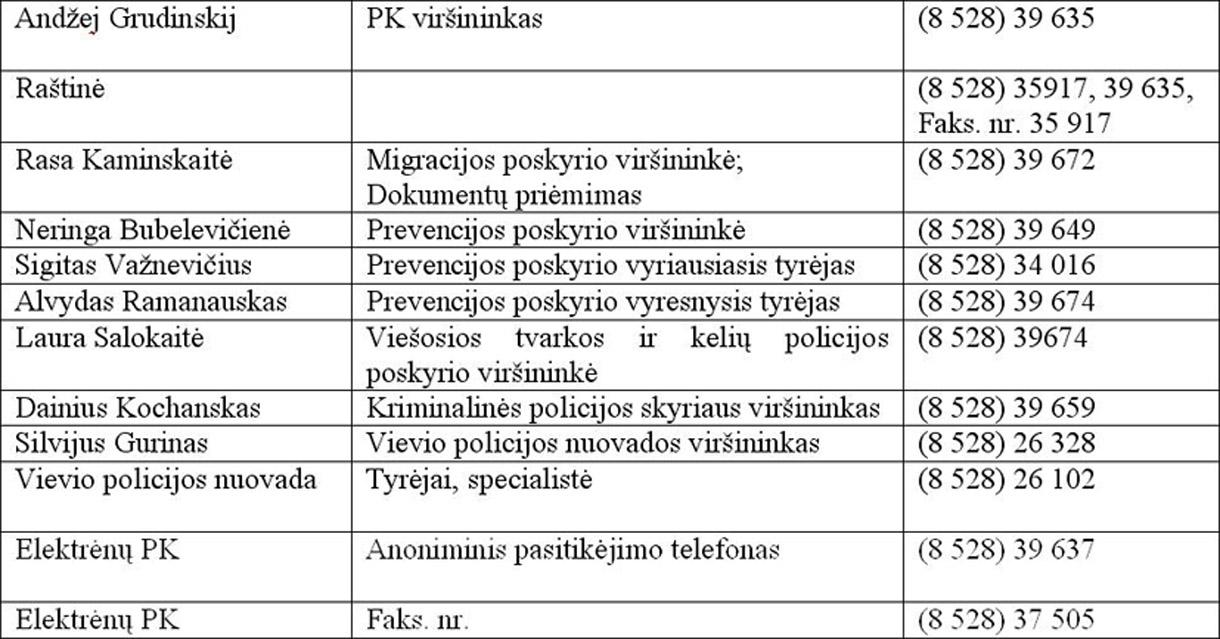Informacija dėl pagalbos telefonų numerių