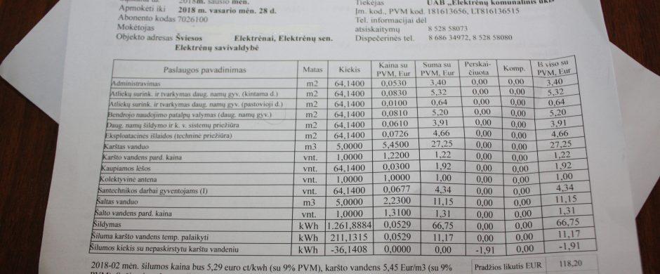 Padidėjo administravimo mokestis